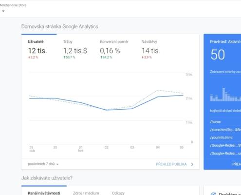 Google Analytics - statistiky