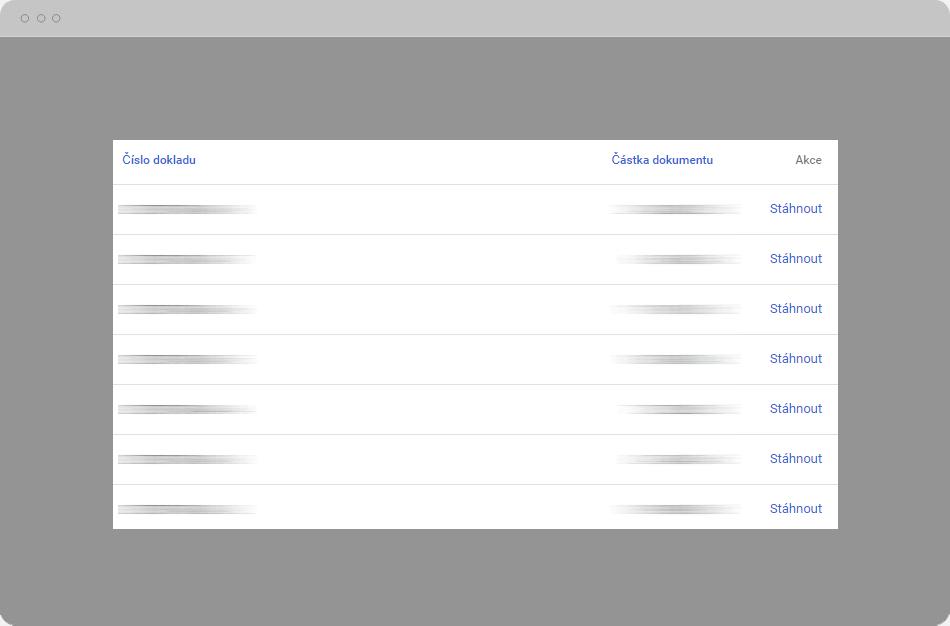 Google Ads - faktura stáhnout